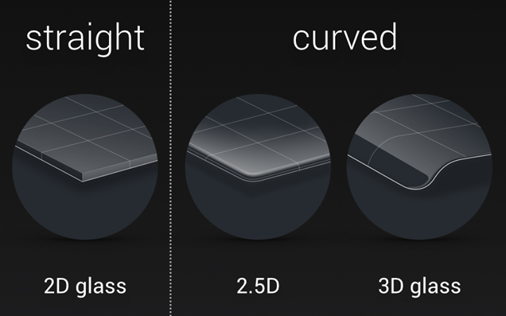 3D curved glass protection
