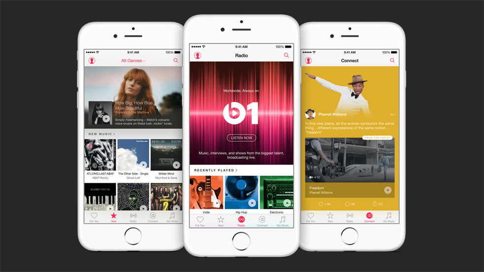 Apple Music three pilars