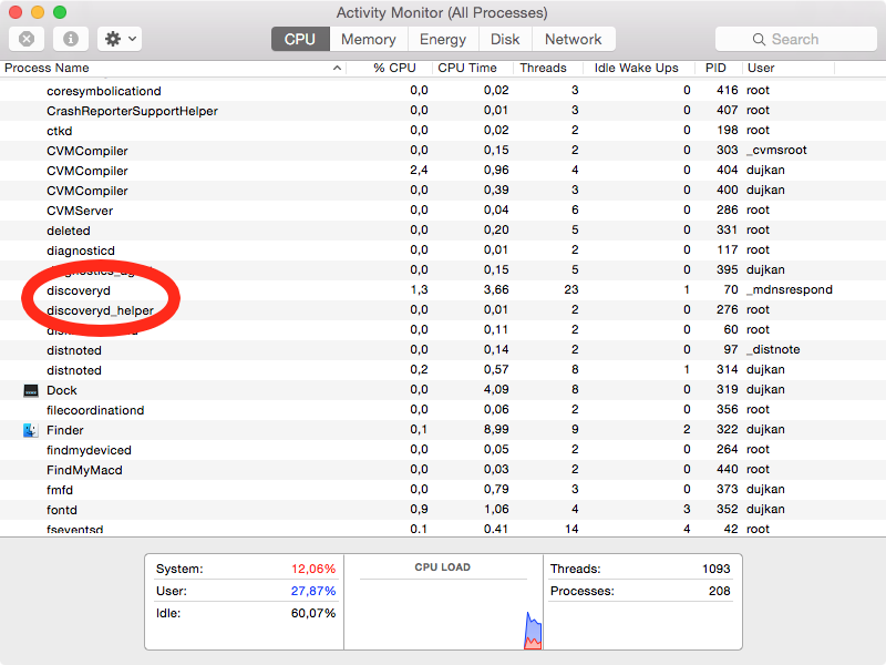 OS X Yosemite Activity Monitor mDNSResponder screenshot