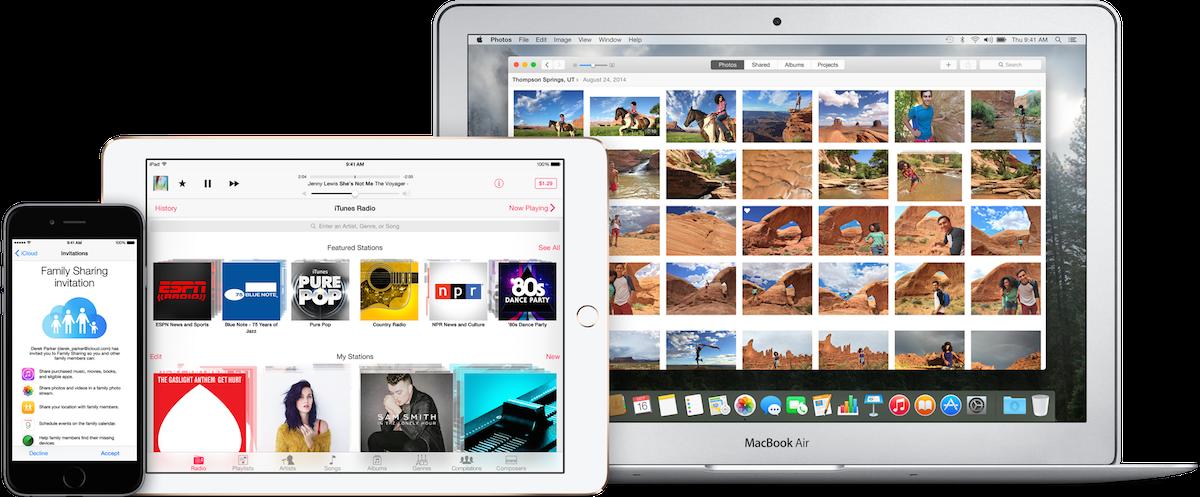 iCloud iPhone iPad Mac