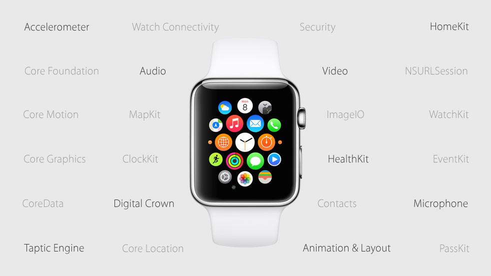 watchOS 2 app logic