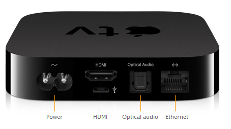 Apple TV 3 ports and interfaces back 001