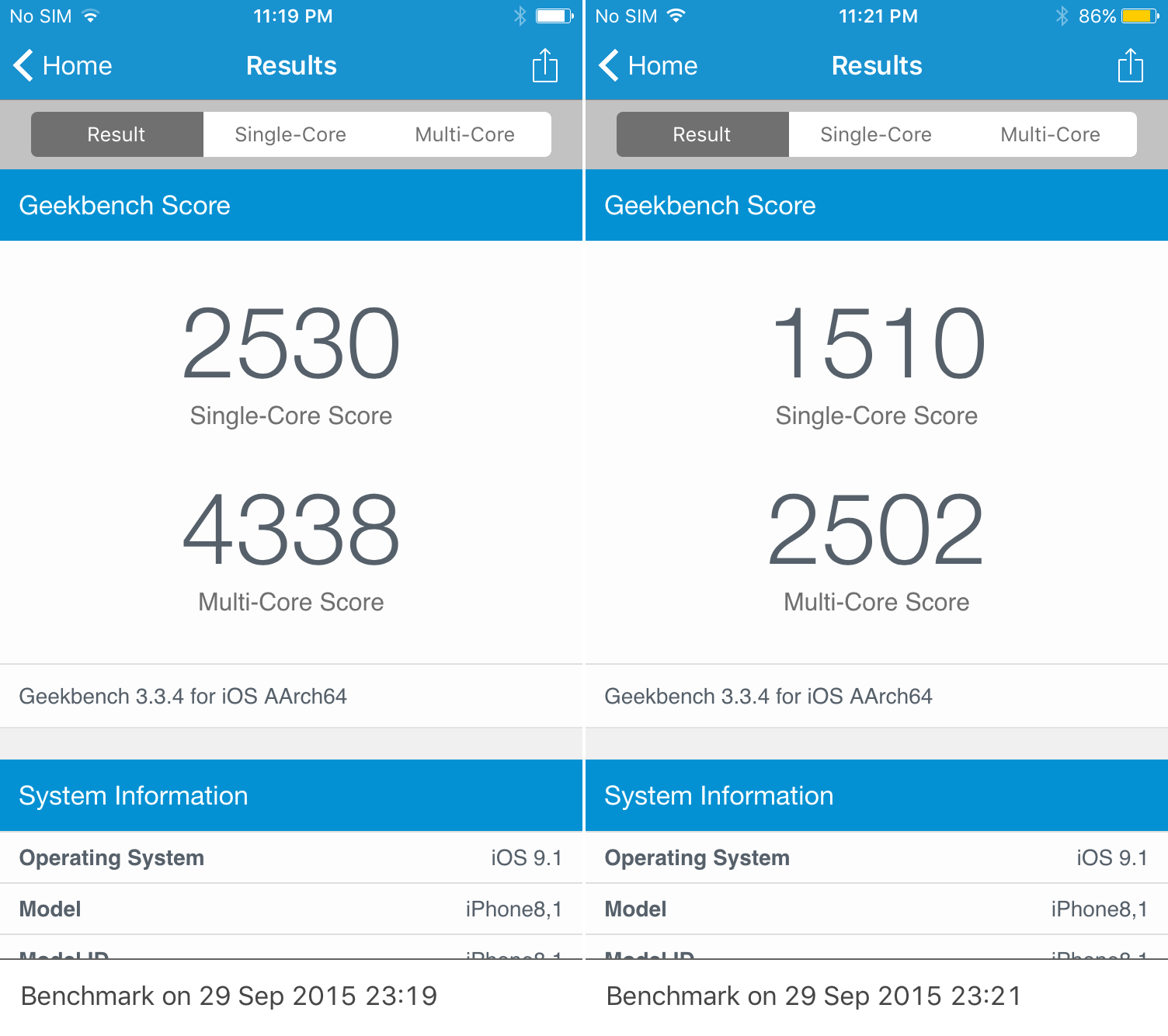 Low Power Mode iPone 6s Benchmarks 2