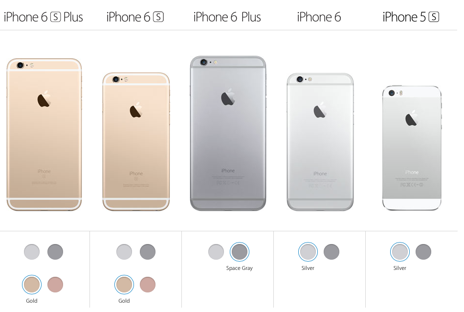 gold iphones