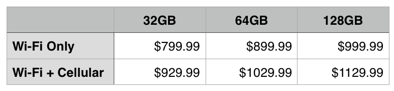 iPad Pro Price List