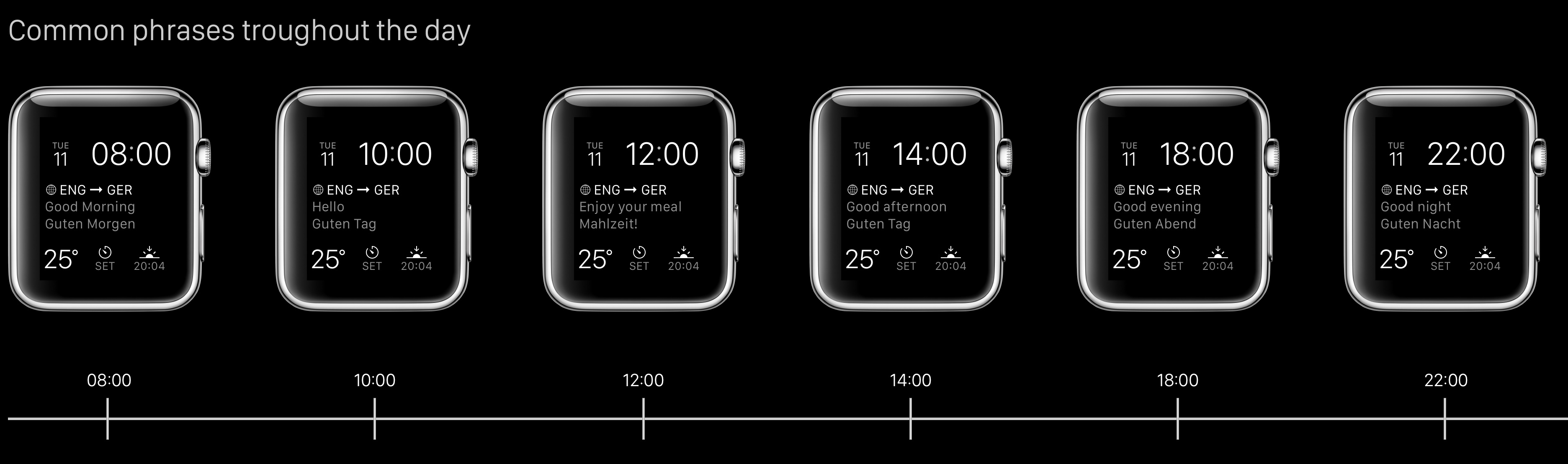 Captura de pantalla 004 de iTranslate 9.0 para iOS Apple Watch