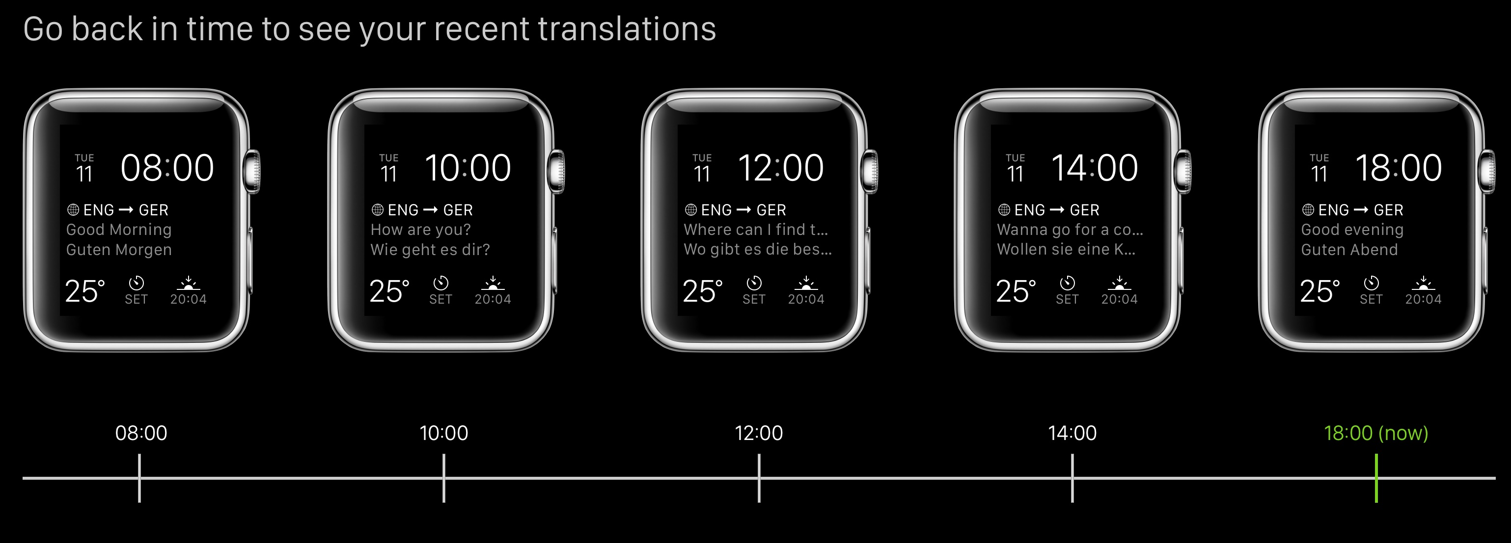 Captura de pantalla 005 de iTranslate 9.0 para iOS Apple Watch