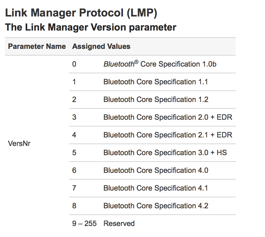 LMP Spec Bluetooth