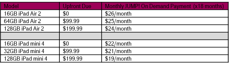 T-Mobile iPad Air 2 iPad mini 4 leasing chart 001