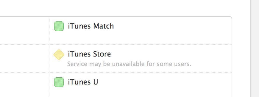 iTunes Store System Status