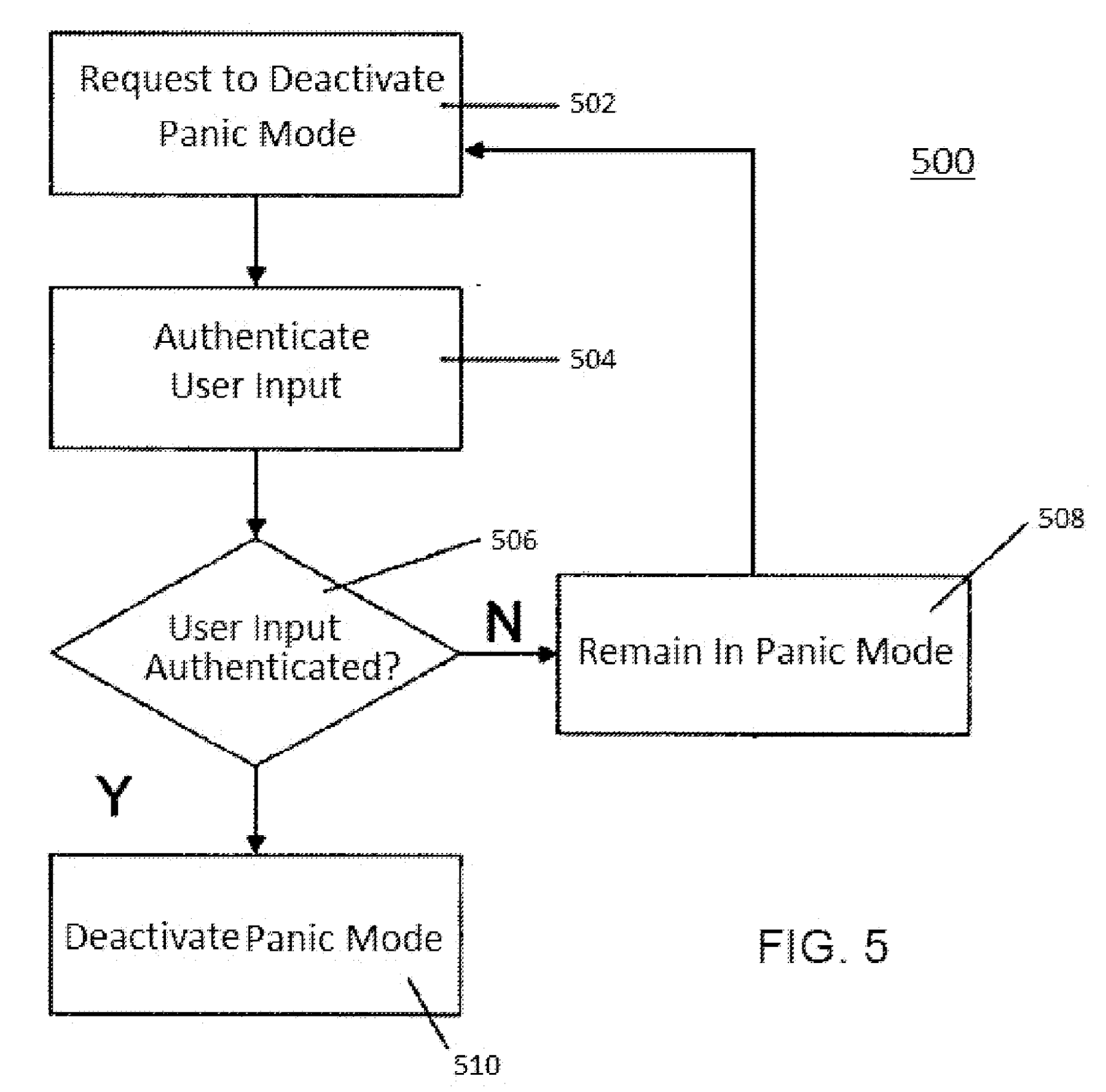 Apple patent Touch ID panic mode drawing 001