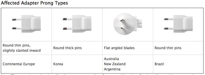 Apple AC adapter recall 002
