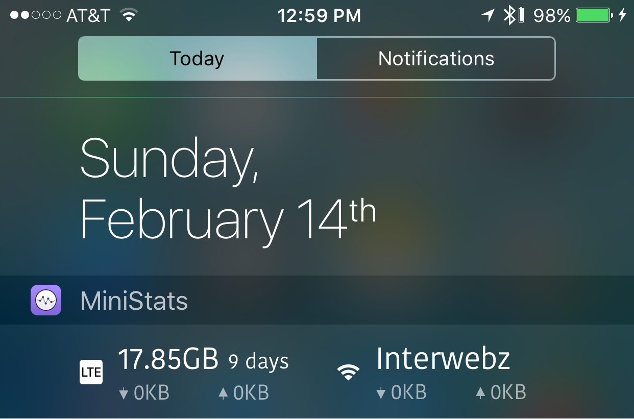 ministats notification center widget