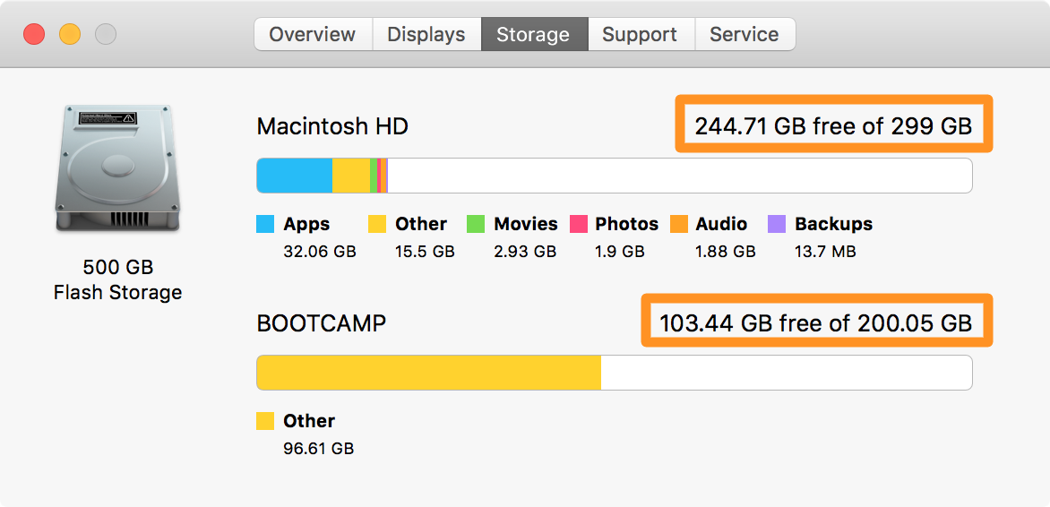 mac is running slowly - check Available Storage Space on Mac Free