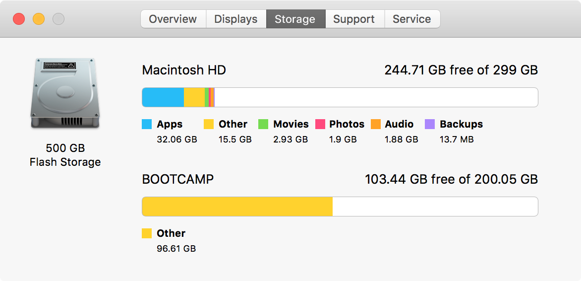 Available Storage Space on Mac