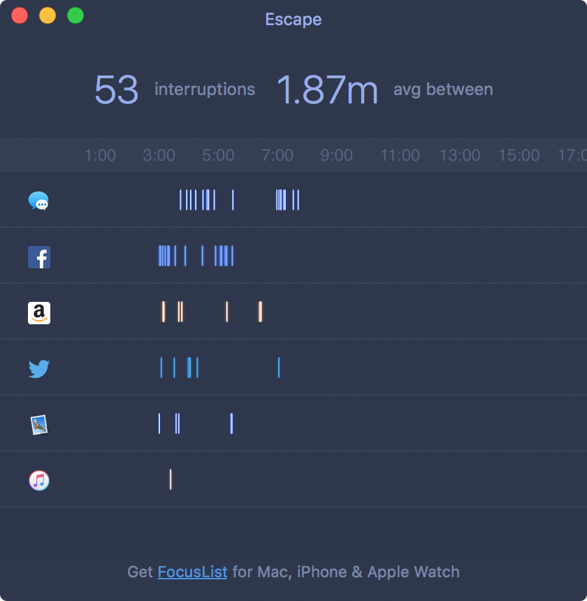 Escape tracks how often you slack off on your Mac