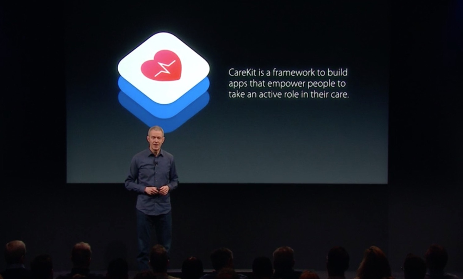Introducing CareKit