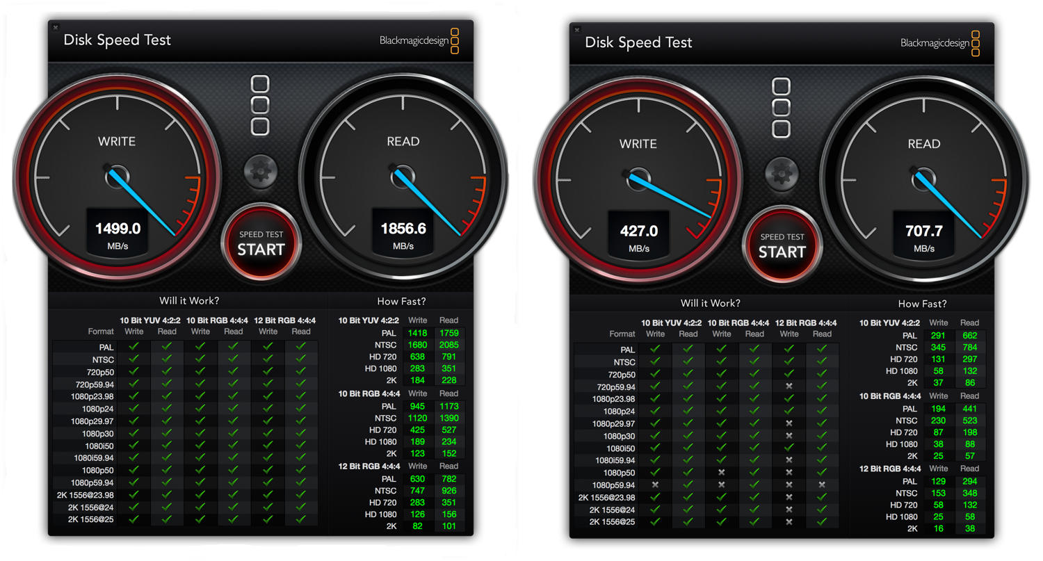 OWC Aura Pro SSD Review Speed Test Before and After