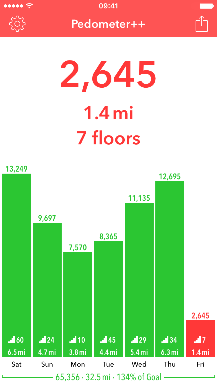 Pedometer step tracking
