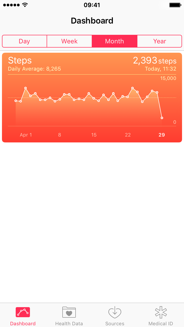 Step count iPhone Health app
