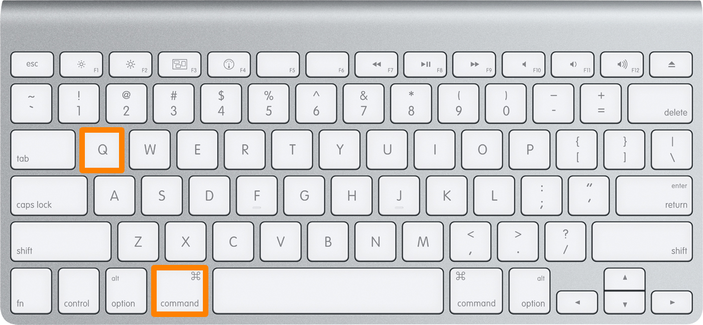 Quit App Mac With Keyboard Shortcut