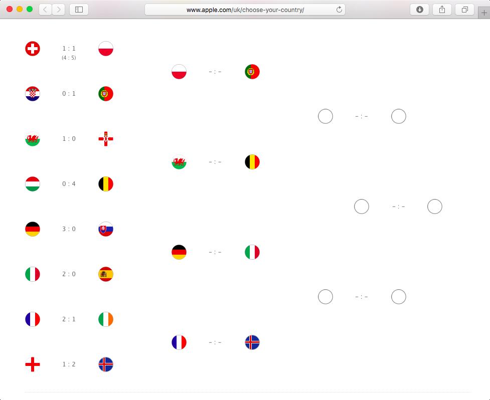 Apple website Euro 2016 Easter egg
