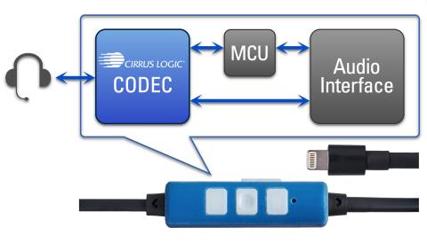 Cirrus Logic MFi headset reference desigg 001