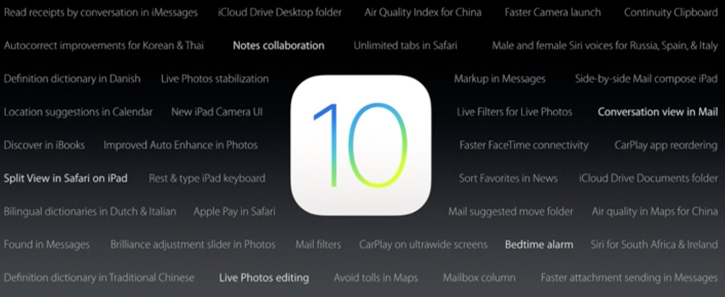 wwdc 2016 ios 10 features not mentioned