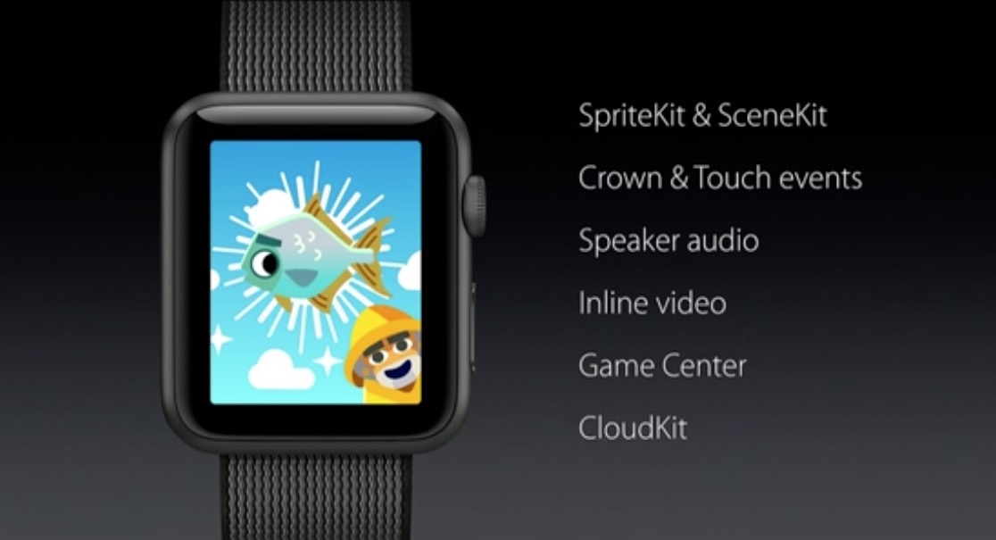 wwdc 2016 watch more details