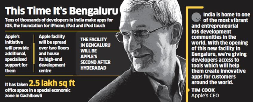 Apple iOS developemente center India infographic