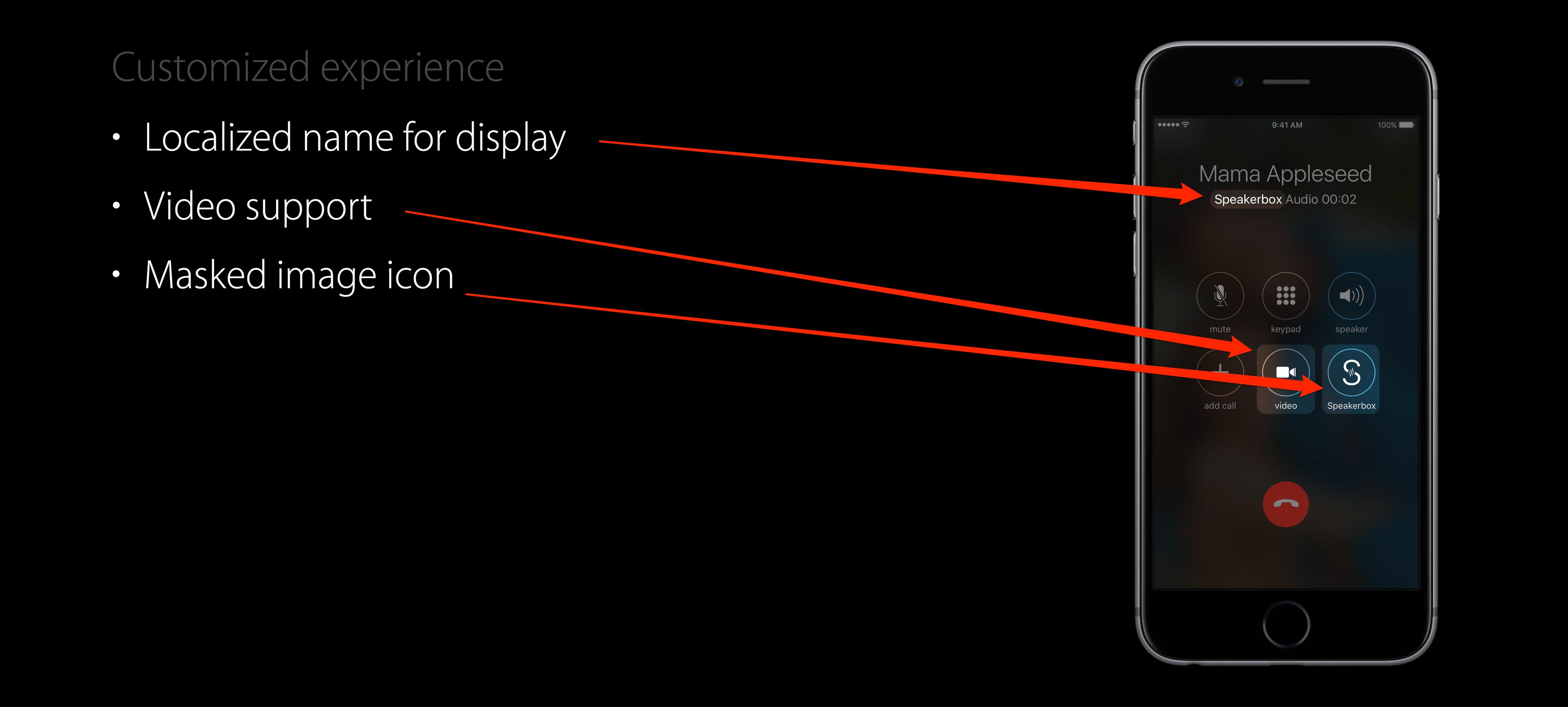 WWDC 2016 slides CallKit 002