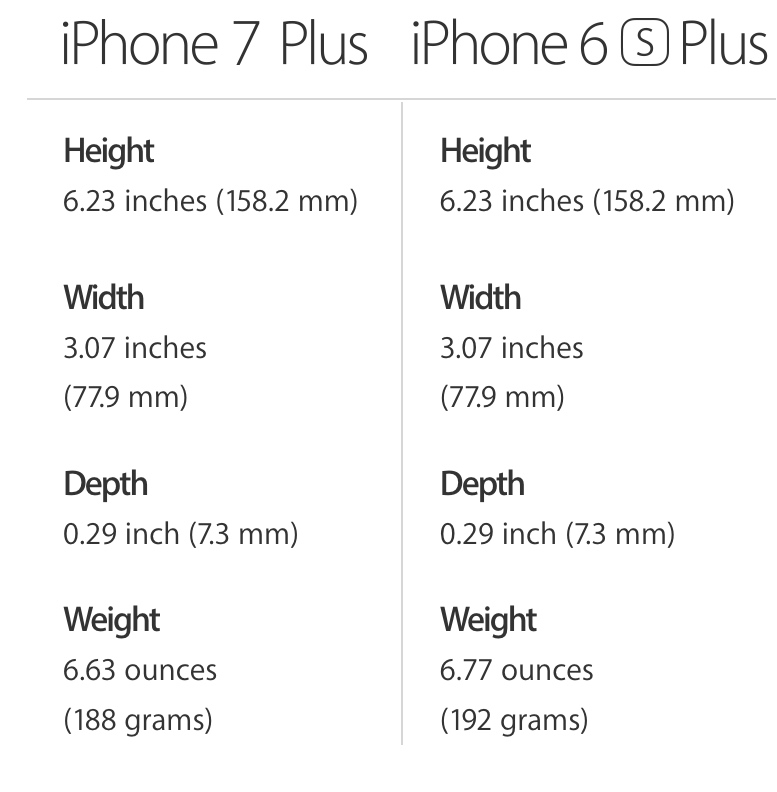 iPhone 7 Plus vs iPhone 6s Plus size and weight