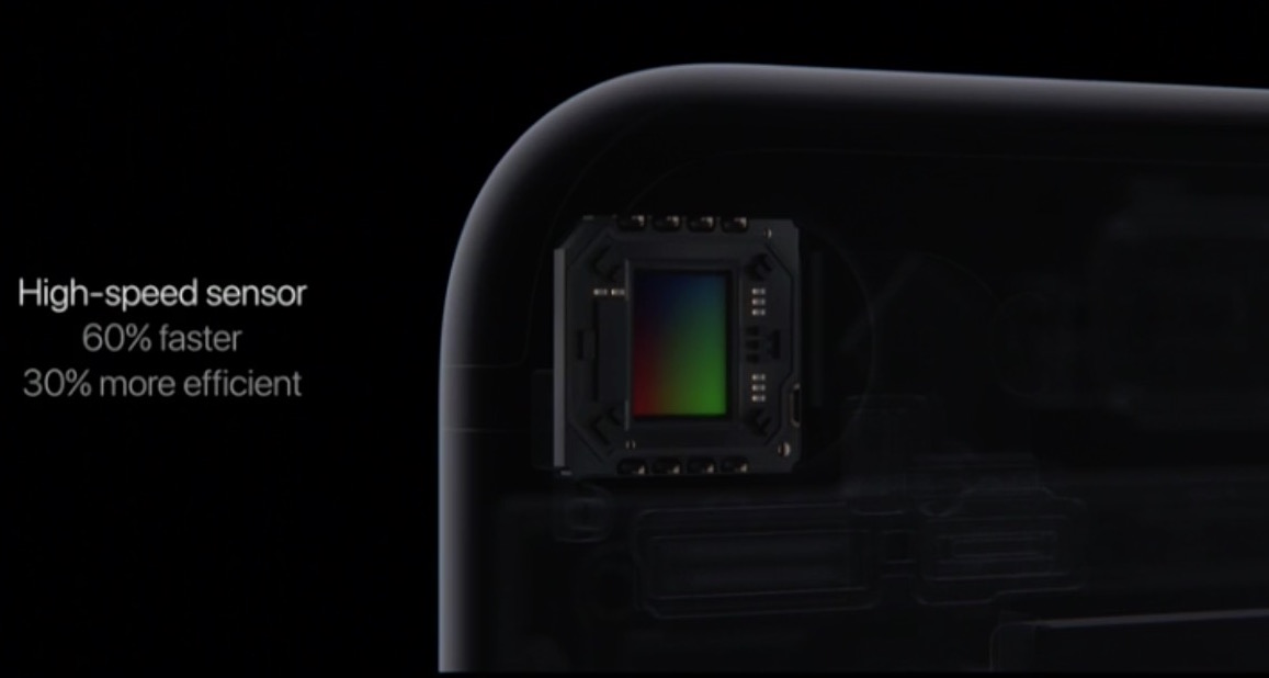 Iphone 7 Has A Completely New Camera With Upgraded Specs