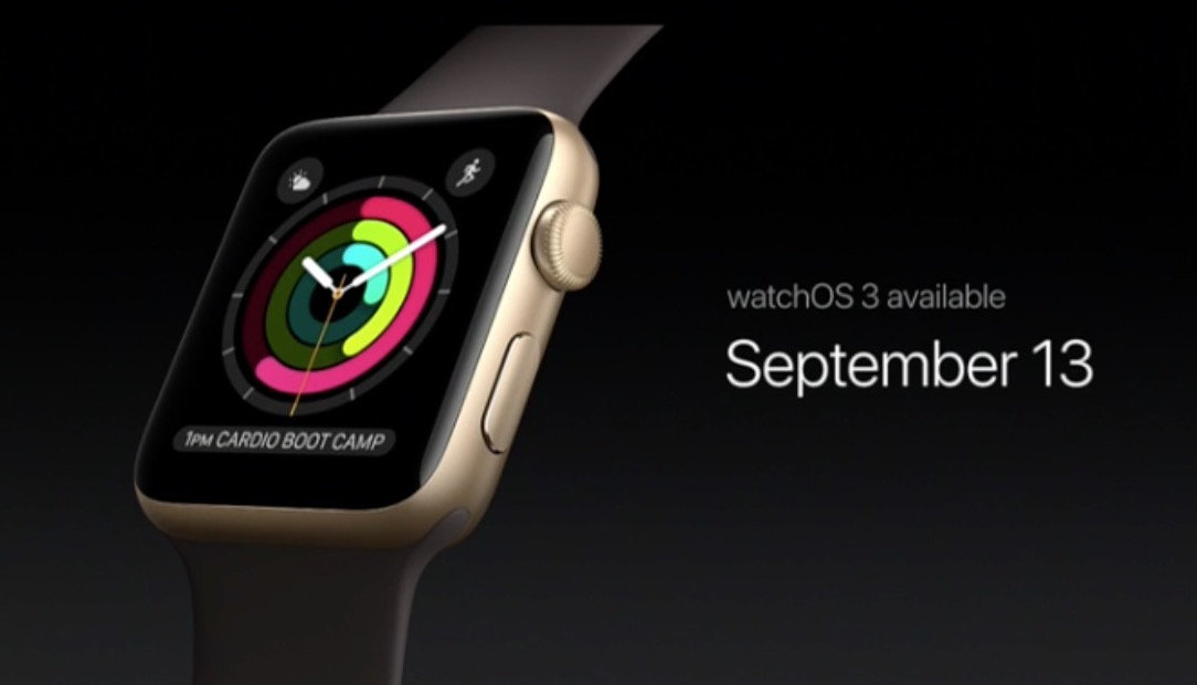 watchos 3 availability