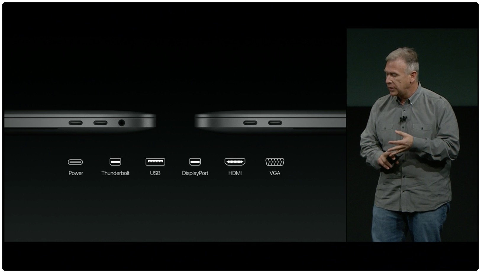 hello again event macbook pro ports functions