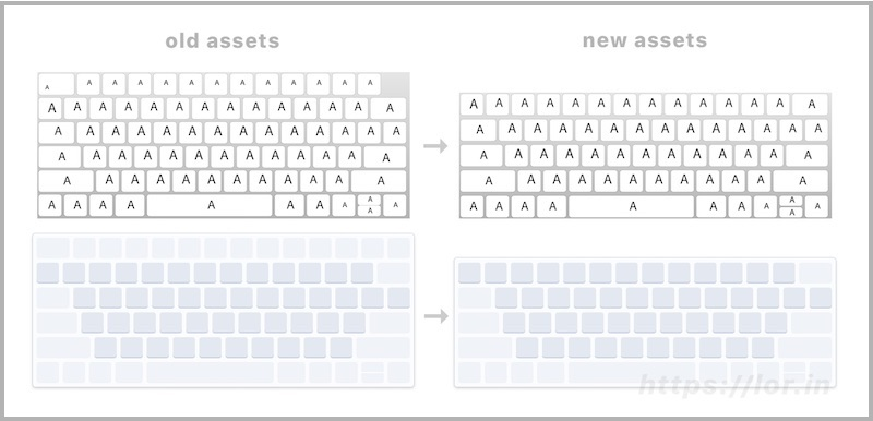macbook oled keyboard-assets