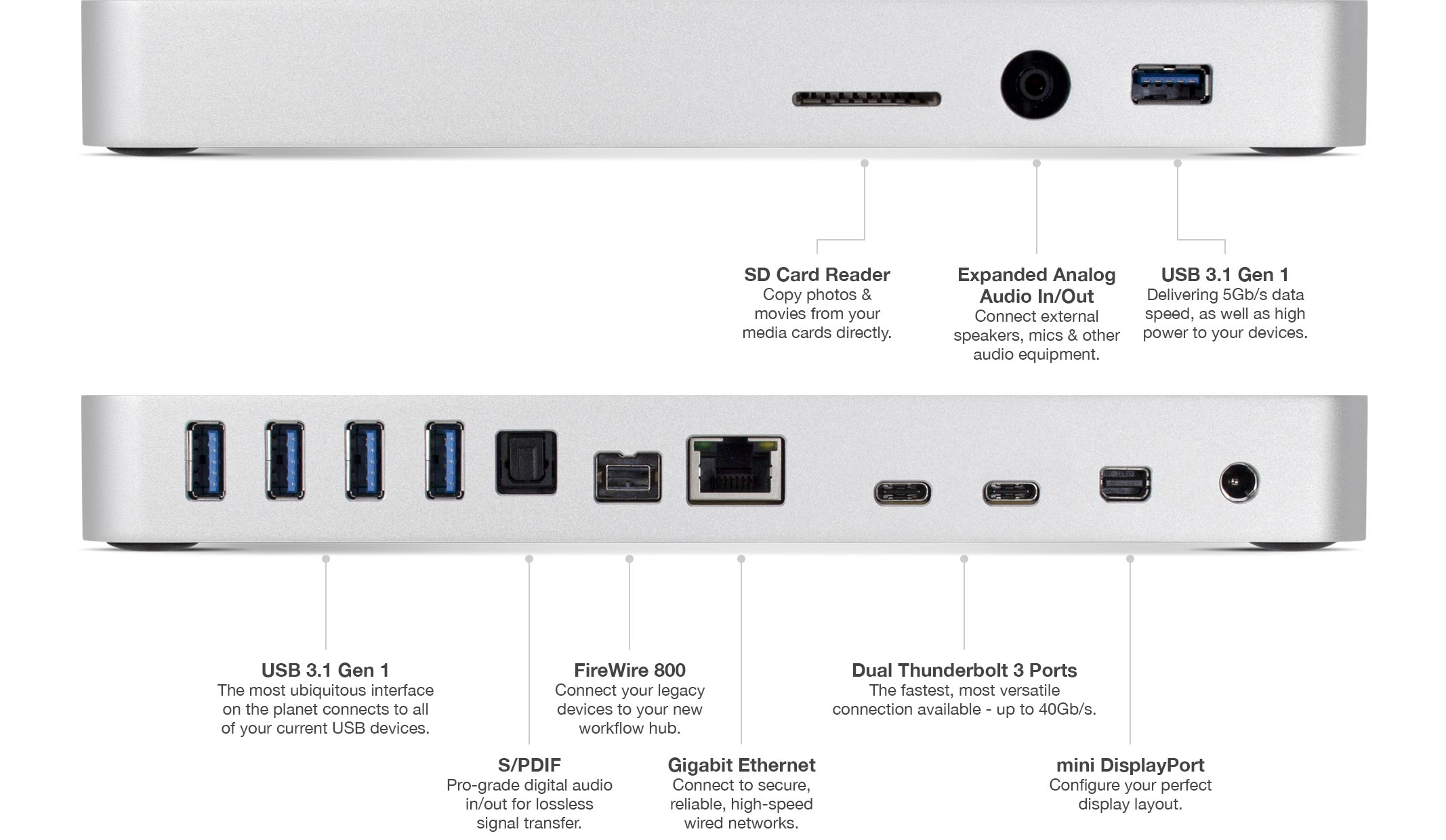 owc 39 s new thunderbolt 3 dock adds 13 additional ports to your macbook pro. Black Bedroom Furniture Sets. Home Design Ideas
