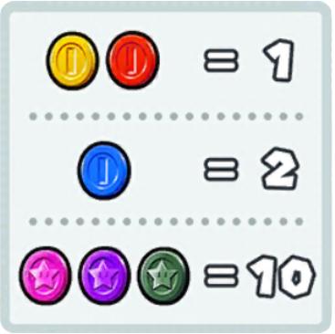 Mario Coin Types
