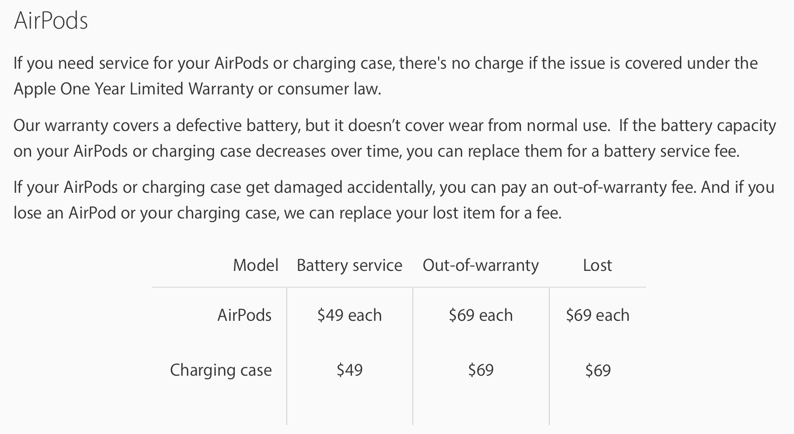 premium selection f640b e13b5 AirPods no longer holding charge? Apple can replace batteries but ...