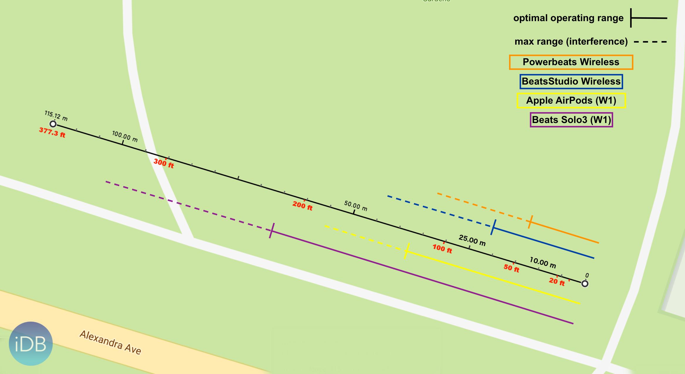 mapgroundwork2