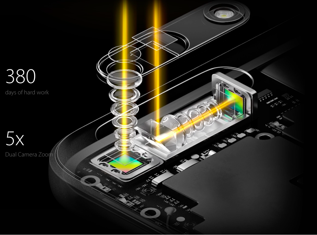 A scheme of Oppo's periscope-style camera lens