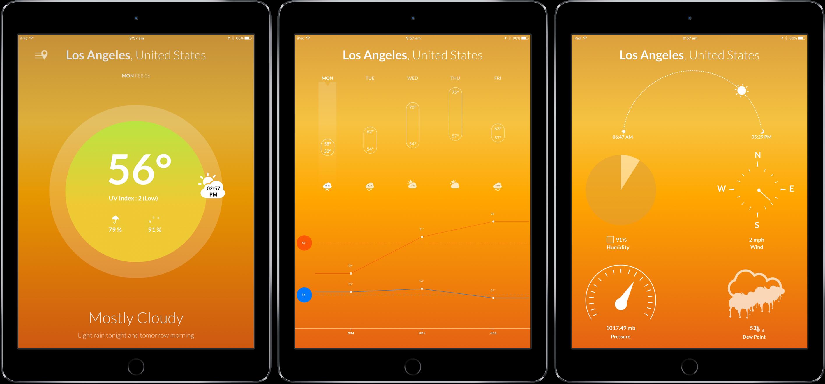 mejores aplicaciones meteorológicas para ipad - Whter para iPad