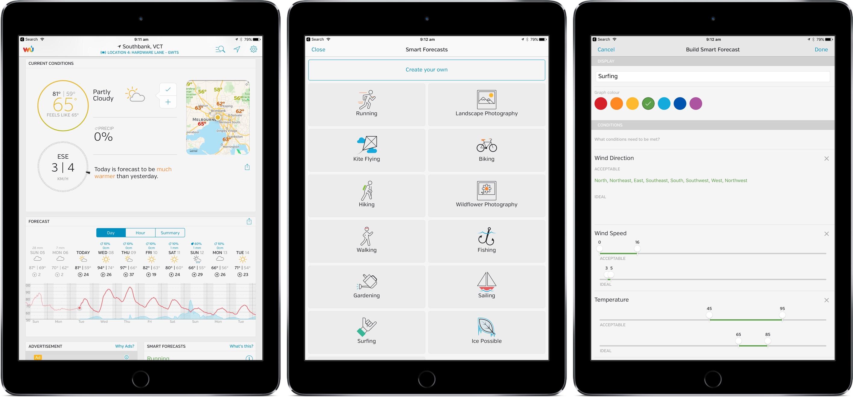 aplikasi ipad ozforex