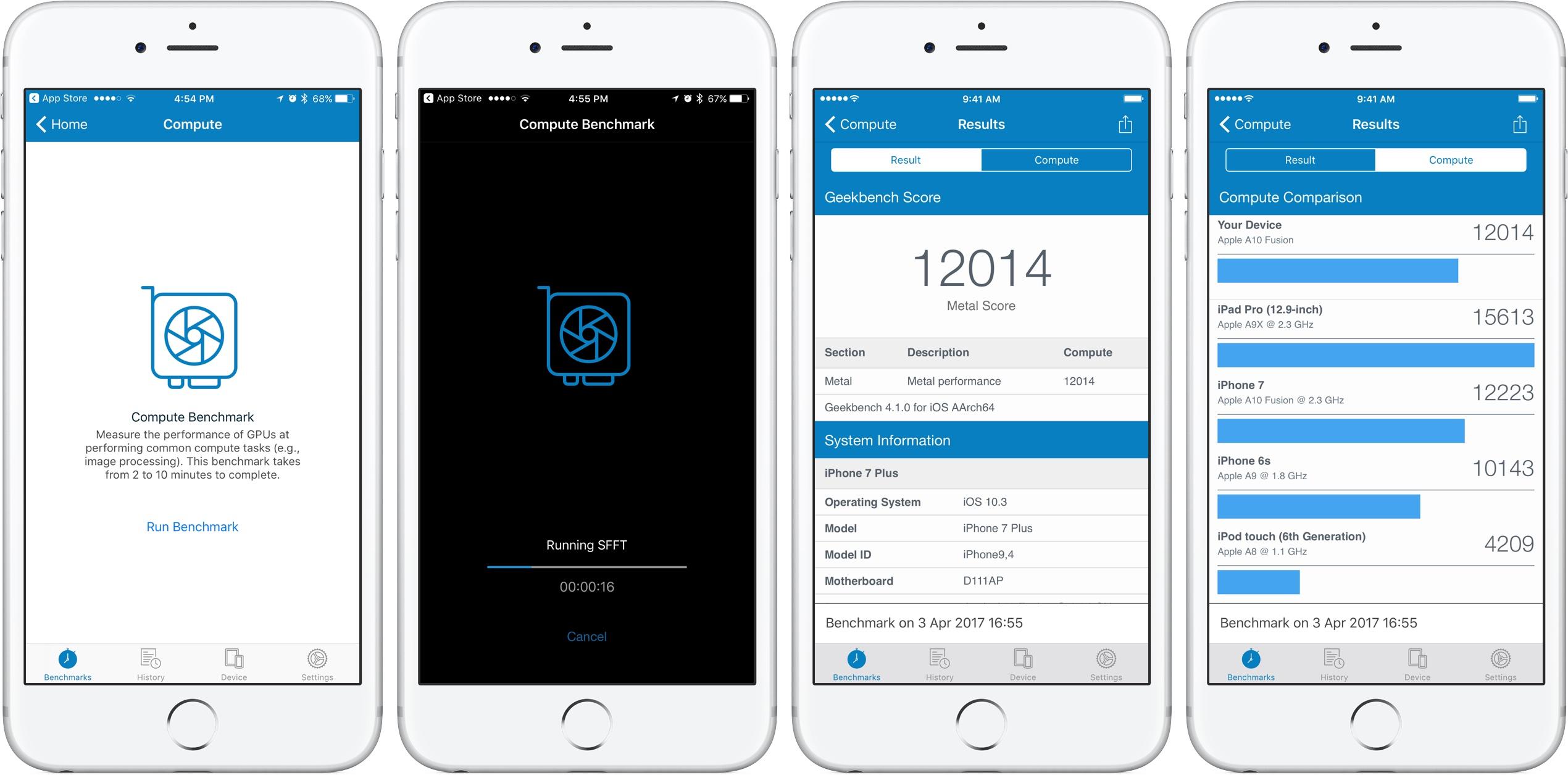Benchmark GPU performance of your iPhone, iPad and Mac with