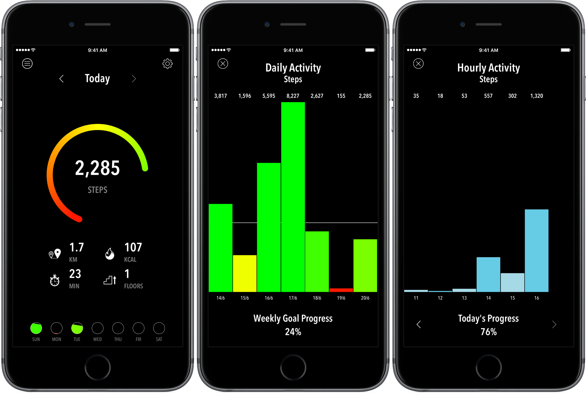 Best Phone Monitoring App For Iphone
