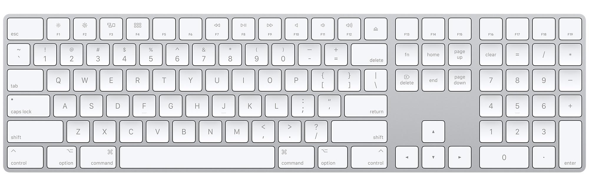 зависимости картинка компьютерной клавиатуры с русскими и английскими было, данная композиция