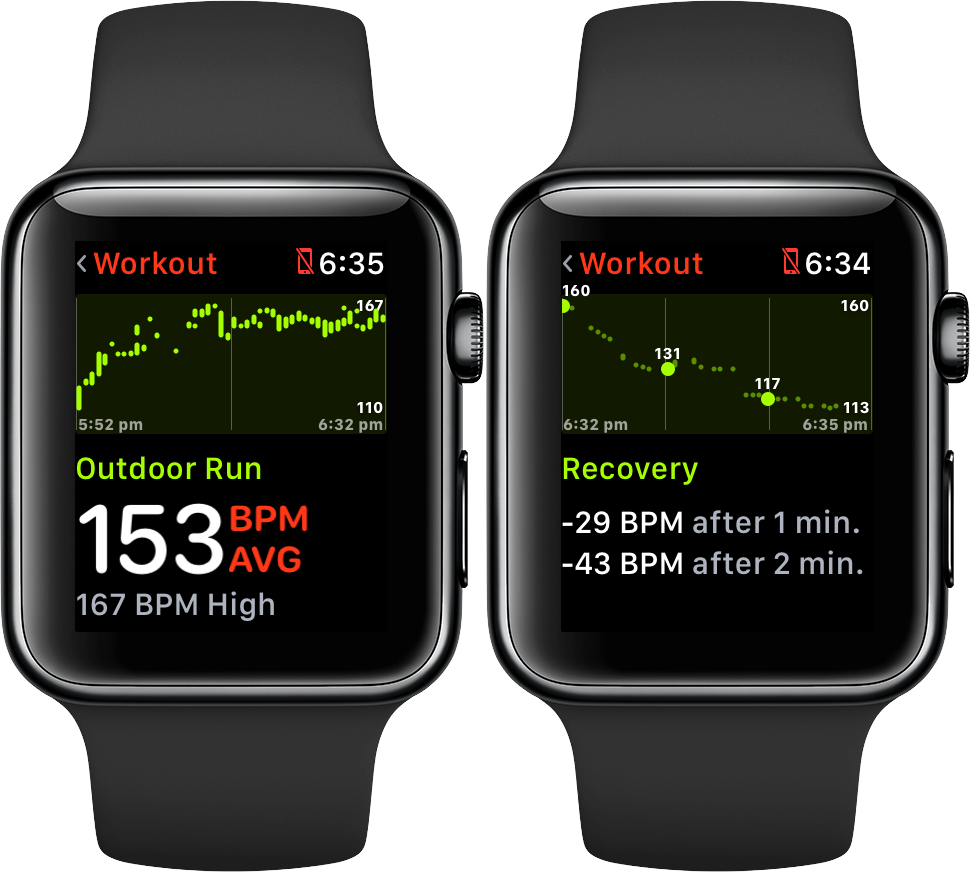 view Workout and Recovery heart rates