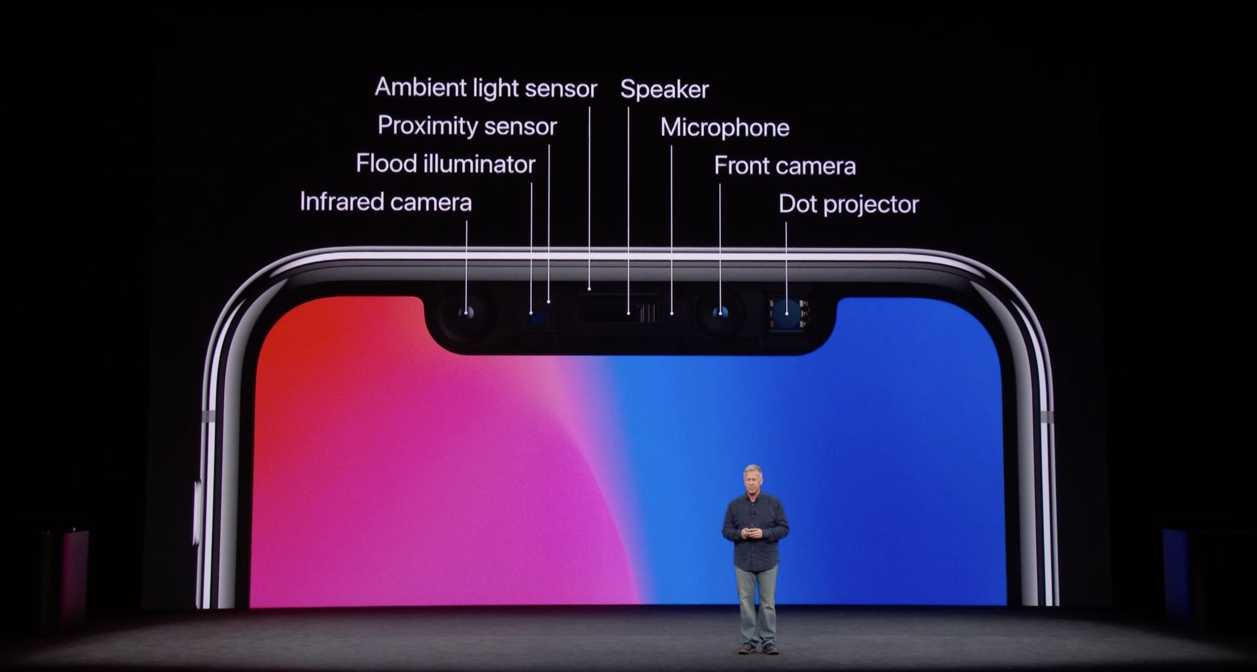 A slide from Apple product event showing the TrueDepth camera system with sensors on the iPhone X