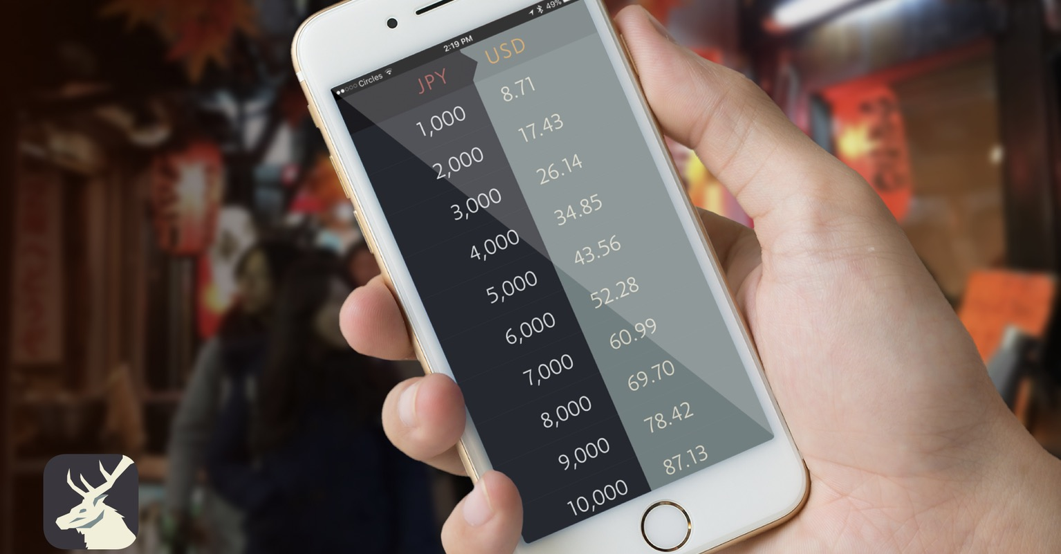 Anyone Having The Pleasure Or Obligation Of Travelling Overseas Has Likely Had Their Share Exposure To Currency Converters On Iphone
