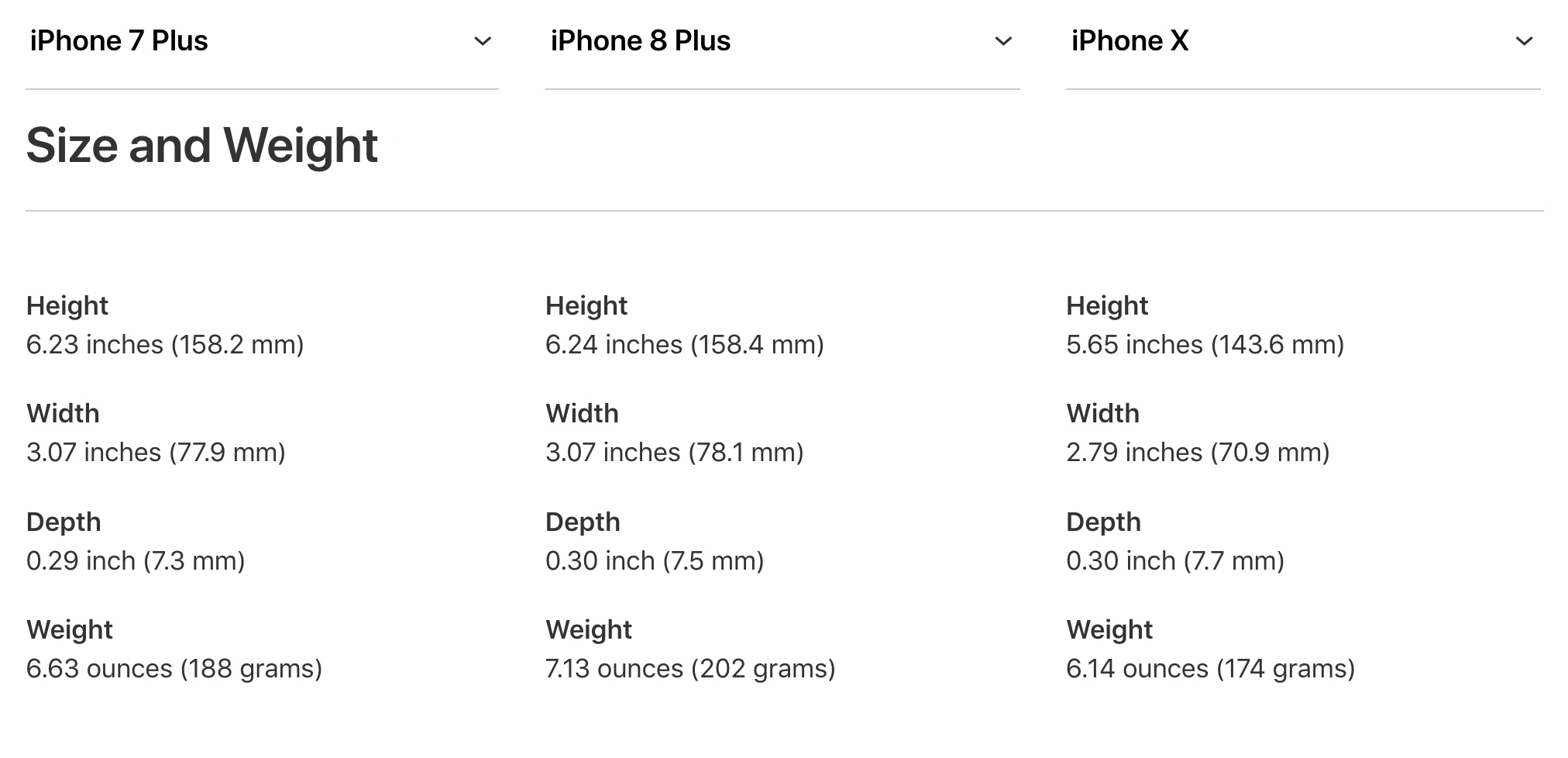 weight size and battery life iphone x vs iphone 8 vs iphone 7